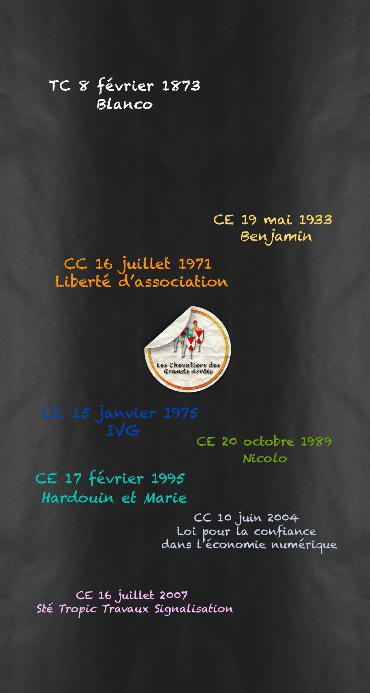 Fonds Décran Les Chevaliers Des Grands Arrêts