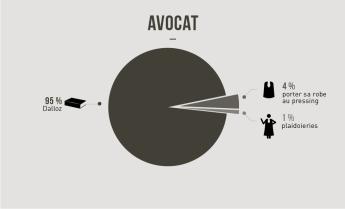 Infographie via Tuxboard